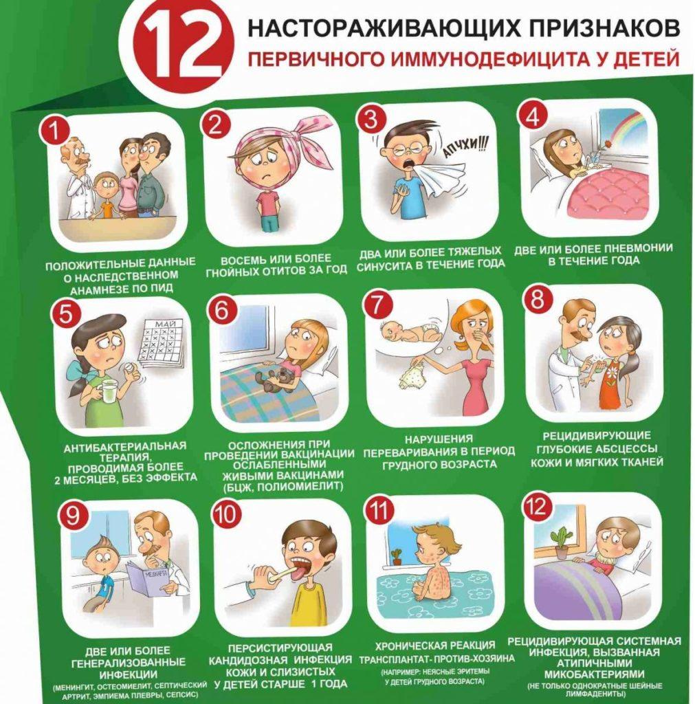 Про часто болеющих детей